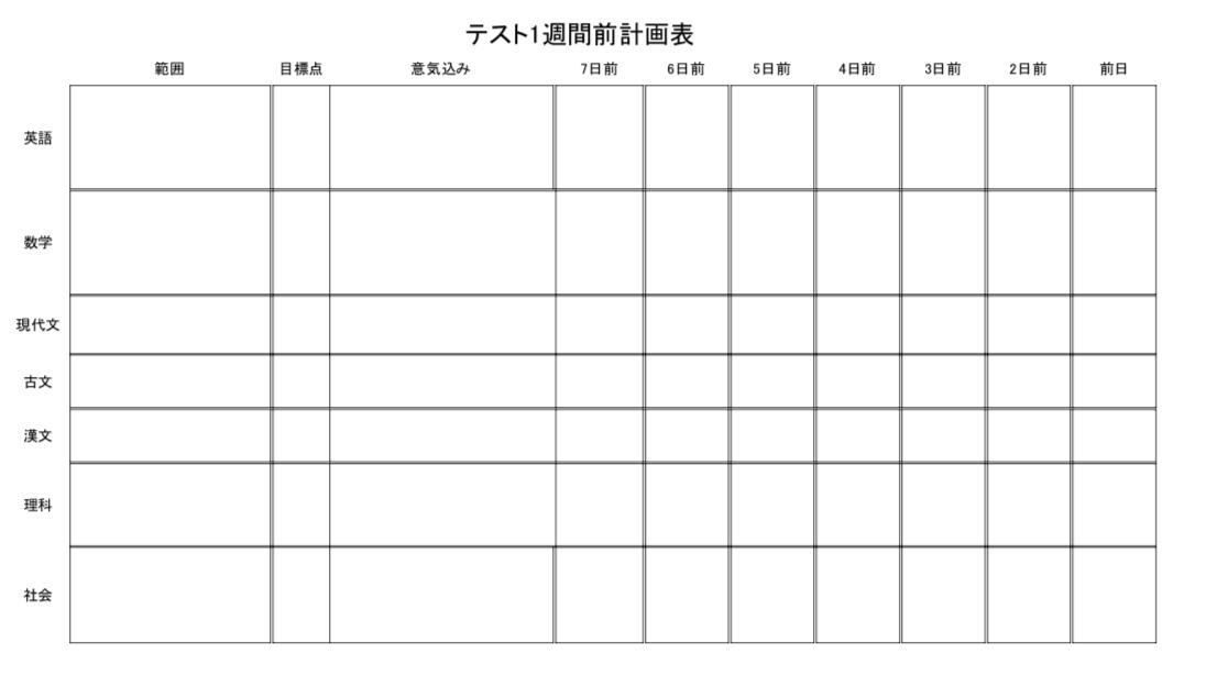 テスト1週間前計画表