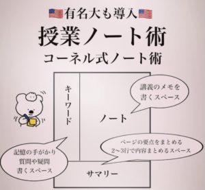 コーネル式ノート術
